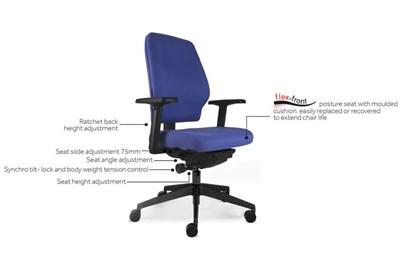 Posture Logic